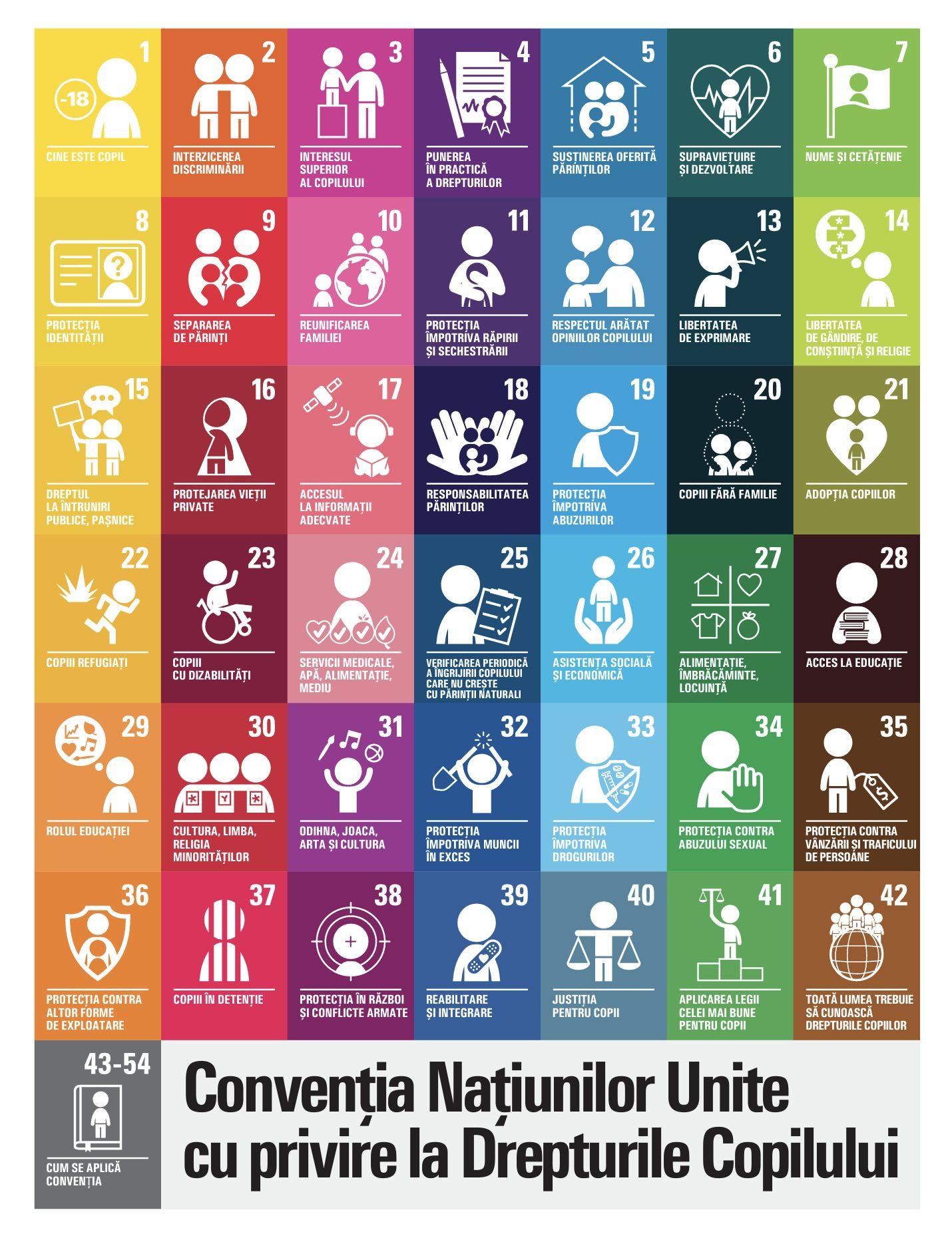 Declaratia Drepturilor Copilului